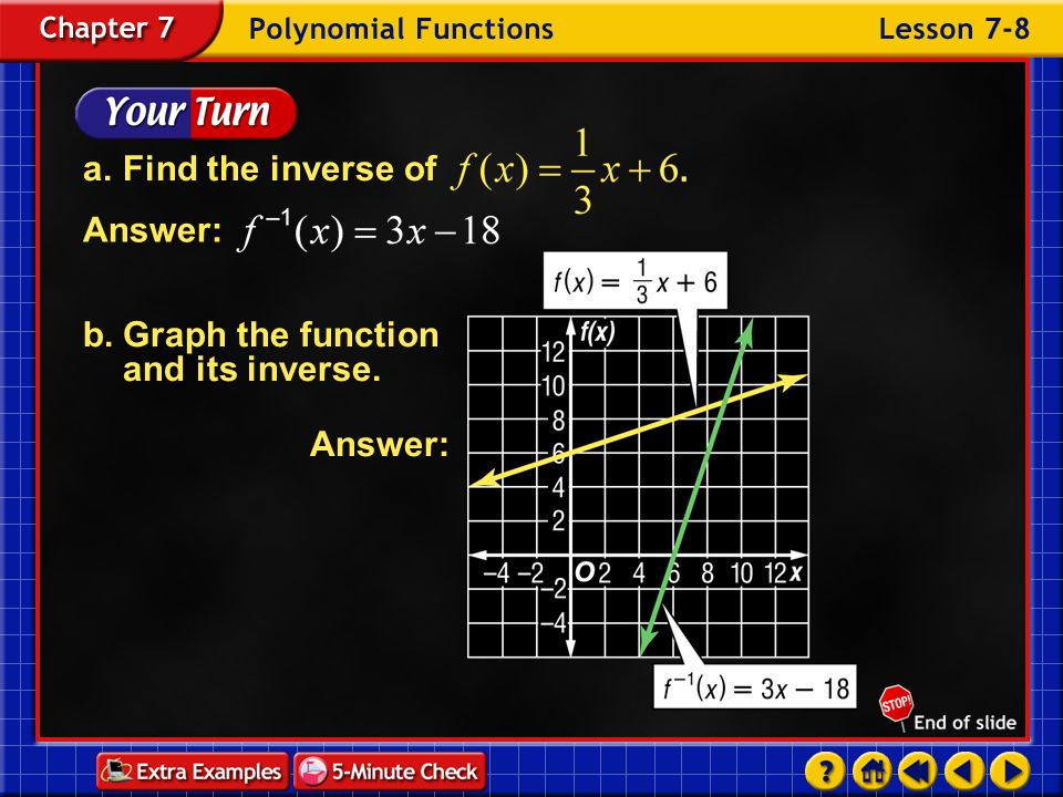 b. Graph the function and its inverse. Answer: