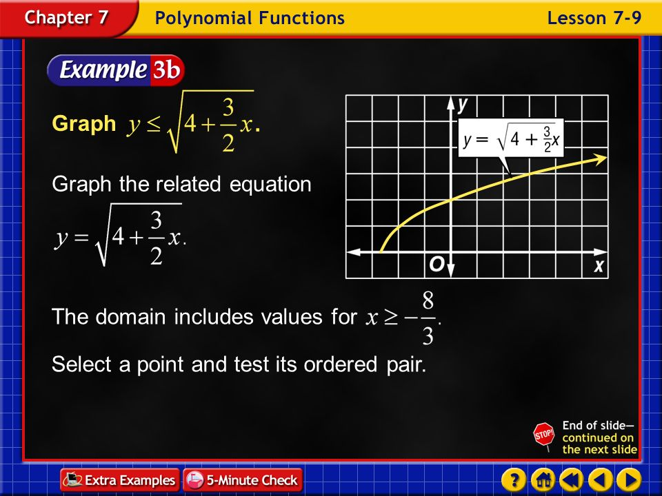 Graph the related equation