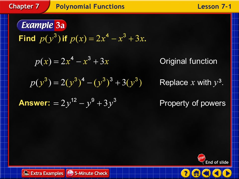Find Original function Replace x with y 3. Answer: Property of powers