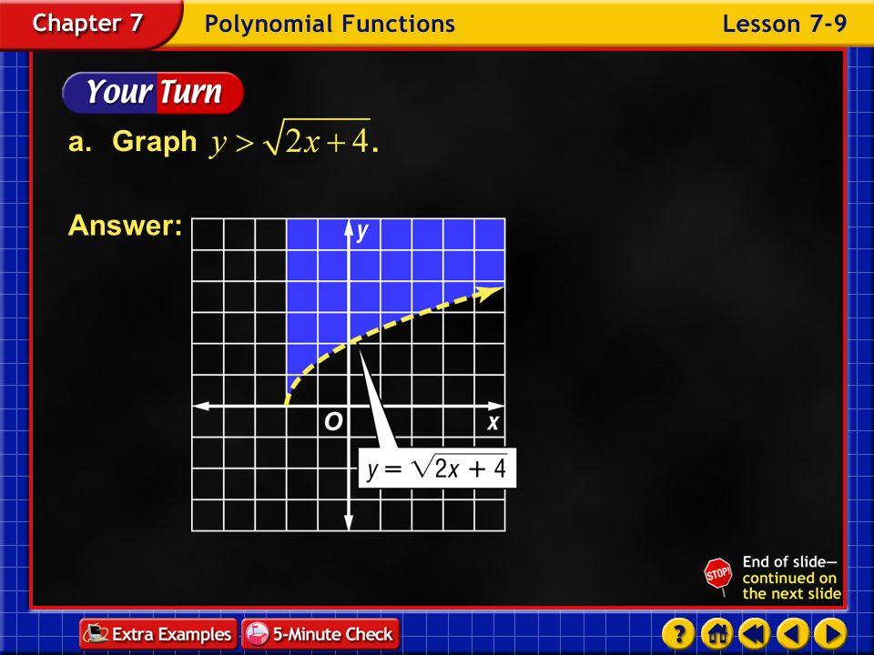 a. Graph Answer: Example 9-3e