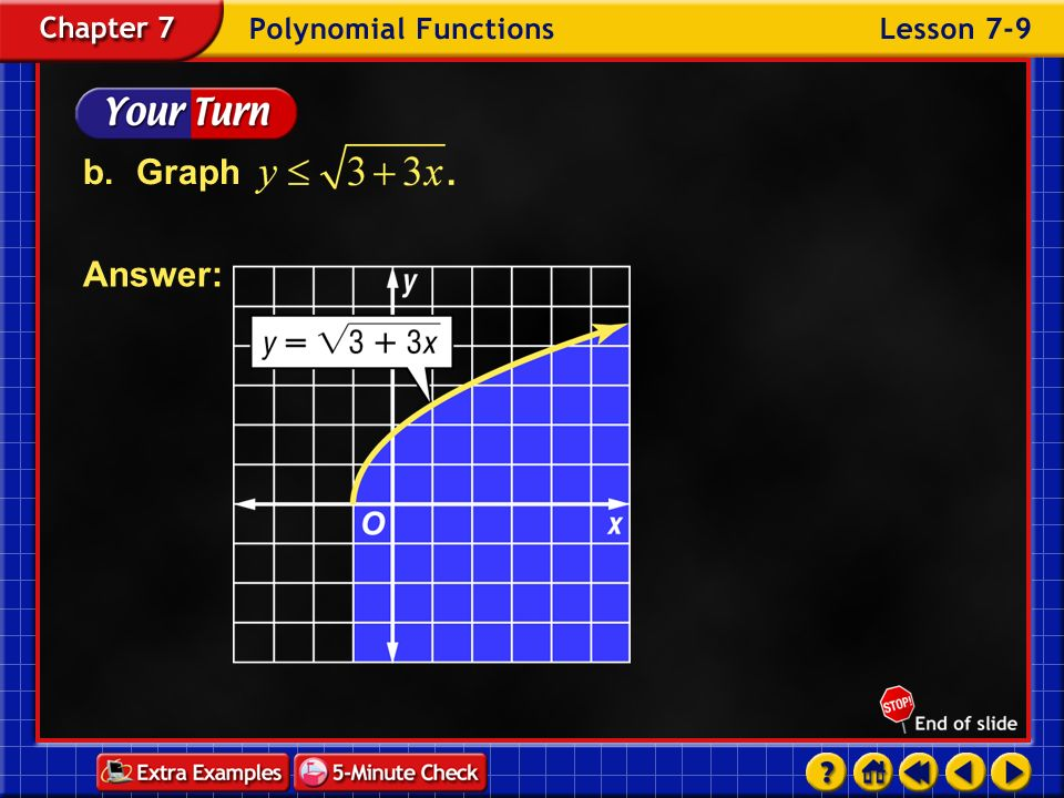 b. Graph Answer: Example 9-3f