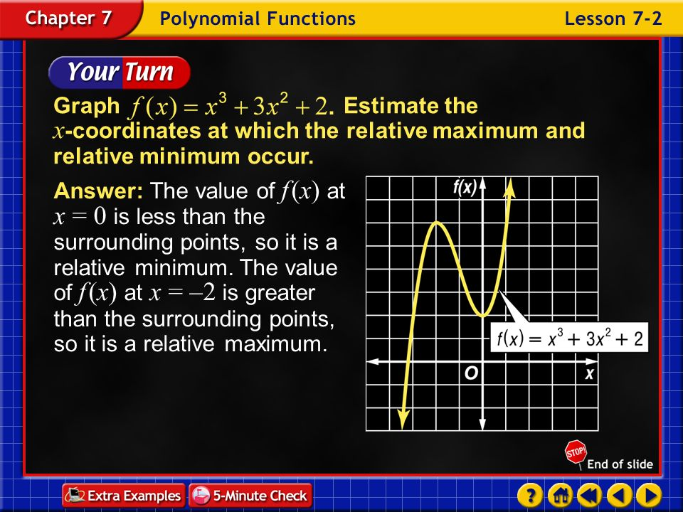 Graph Estimate the x-coordinates at which the relative maximum and relative minimum occur.