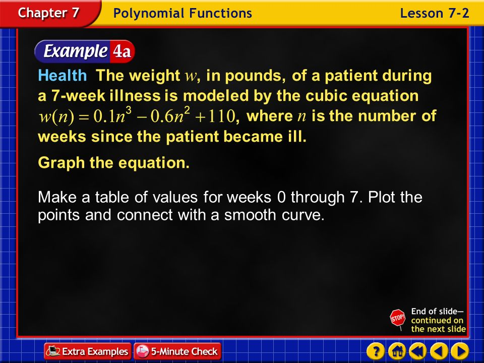 Health The weight w, in pounds, of a patient during a 7-week illness is modeled by the cubic equation where n is the number of weeks since the patient became ill.