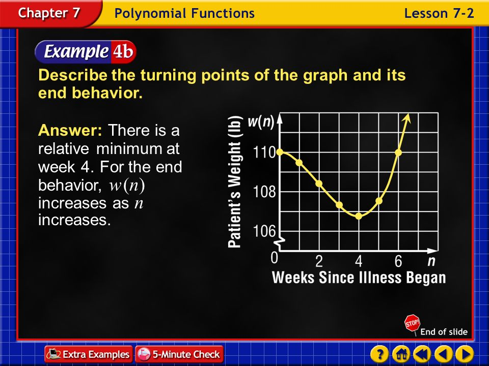 Describe the turning points of the graph and its end behavior.
