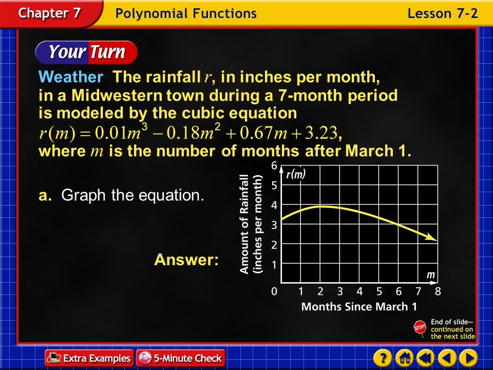 Weather The rainfall r, in inches per month, in a Midwestern town during a 7-month period is modeled by the cubic equation where m is the number of months after March 1.