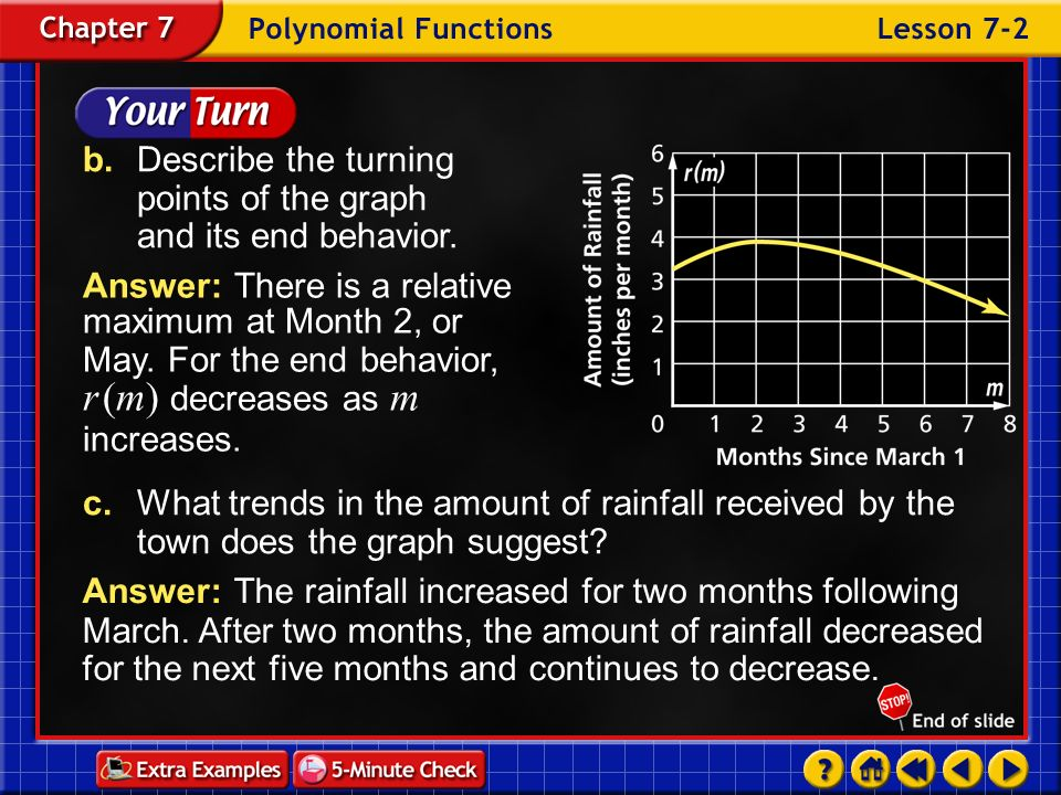 b. Describe the turning. points of the graph. and its end behavior. c