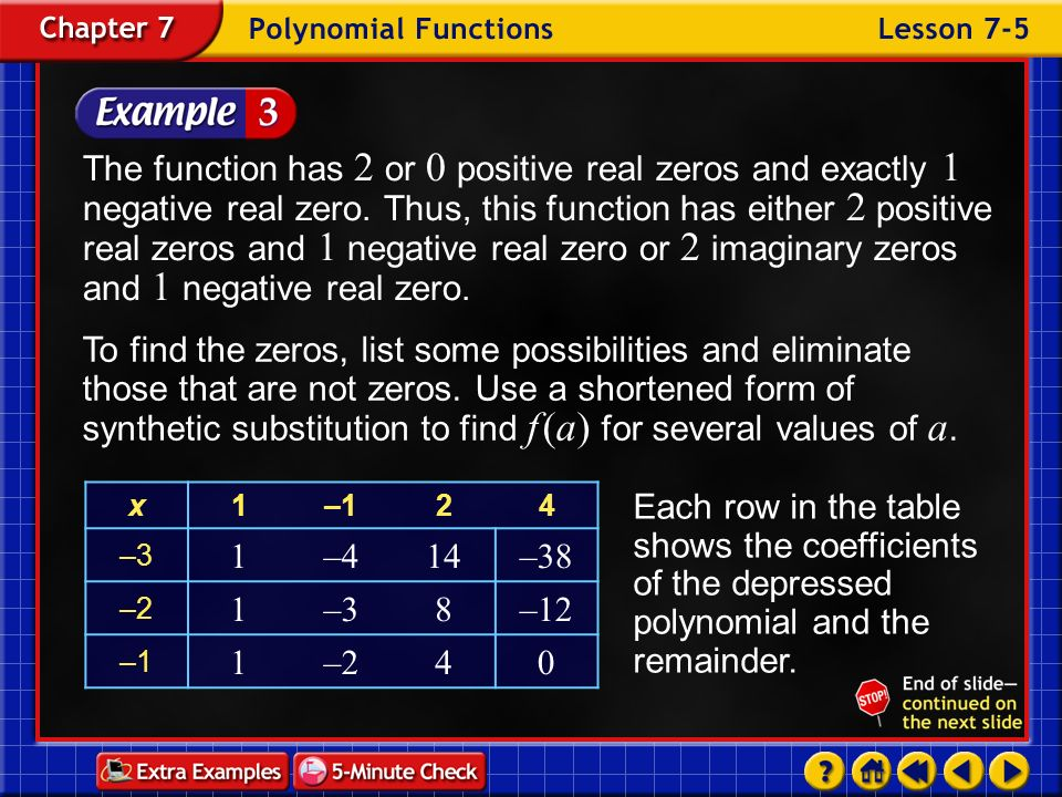 The function has 2 or 0 positive real zeros and exactly 1 negative real zero. Thus, this function has either 2 positive real zeros and 1 negative real zero or 2 imaginary zeros and 1 negative real zero.