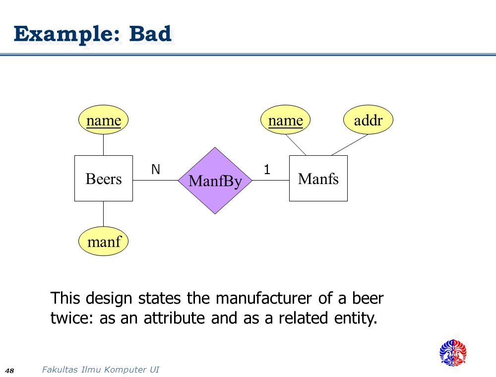 Example: Bad name name addr ManfBy Beers Manfs manf