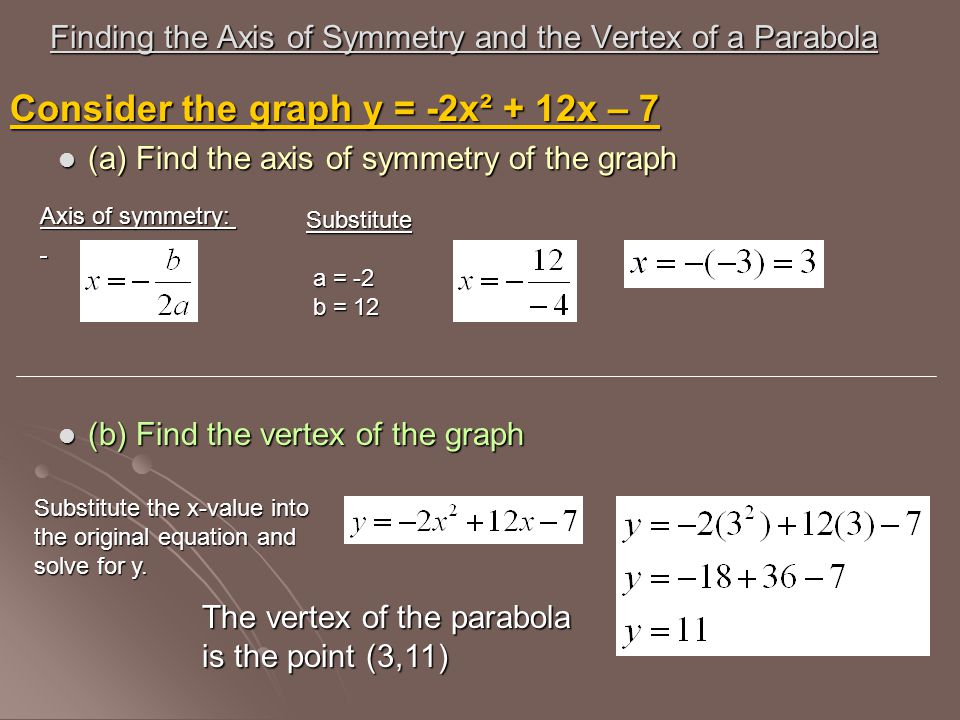 Finding the Axis of Symmetry and the Vertex of a Parabola