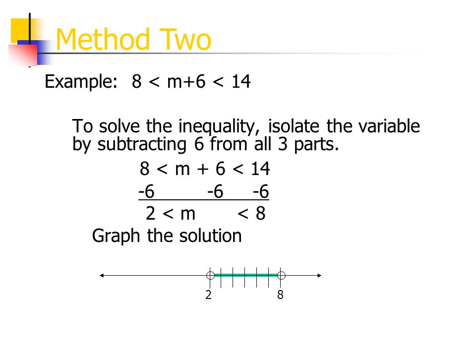 Method Two 8 < m + 6 < 14 Example: 8 < m+6 < 14