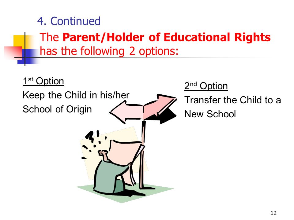 The Parent/Holder of Educational Rights has the following 2 options: