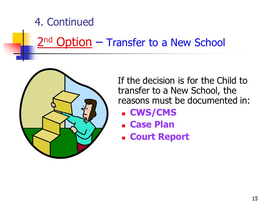2nd Option – Transfer to a New School