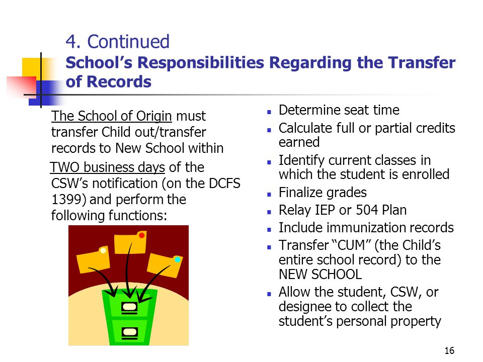 4. Continued School's Responsibilities Regarding the Transfer of Records