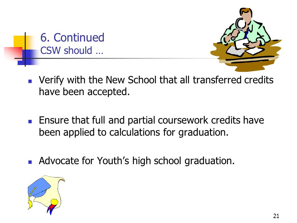 6. Continued CSW should … Verify with the New School that all transferred credits have been accepted.