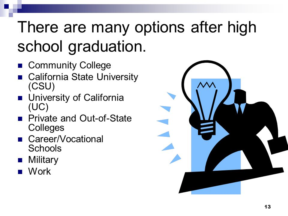 There are many options after high school graduation.