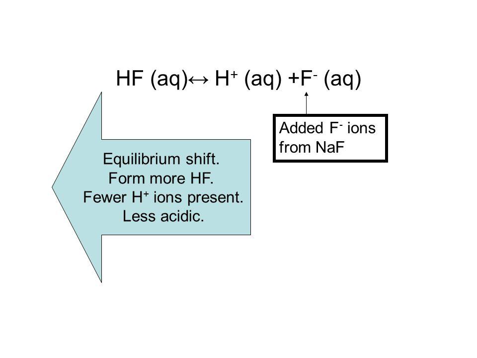HF (aq)↔ H+ (aq) +F- (aq)