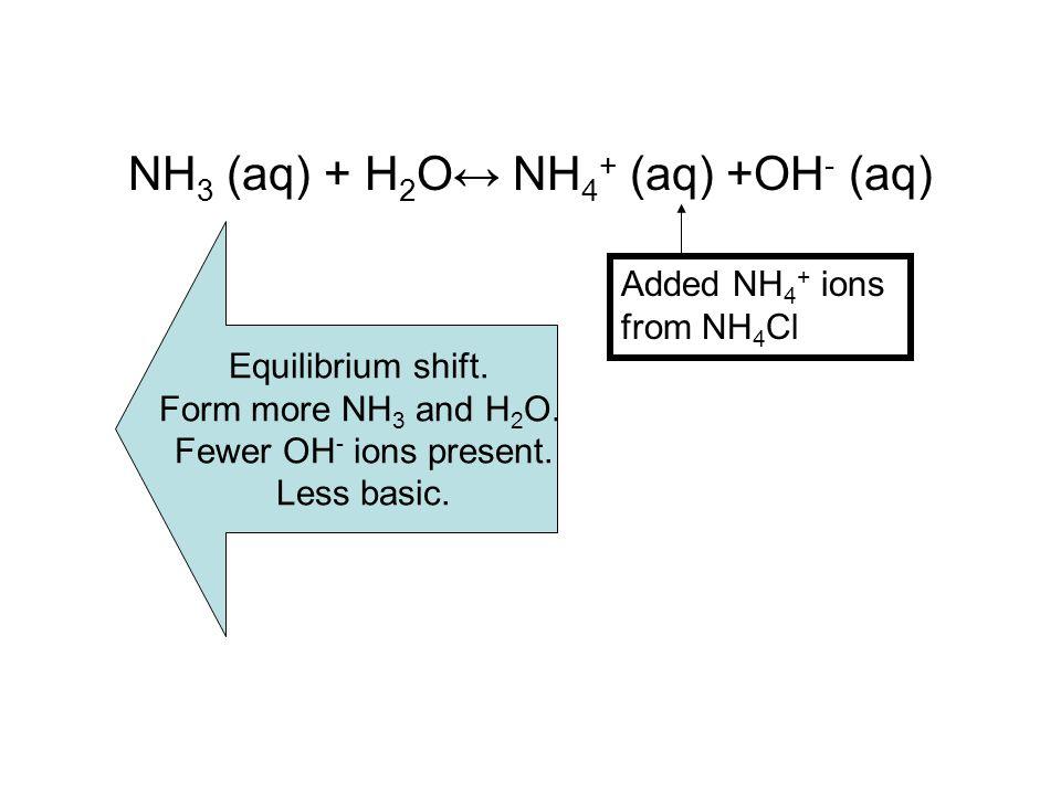 NH3 (aq) + H2O↔ NH4+ (aq) +OH- (aq)