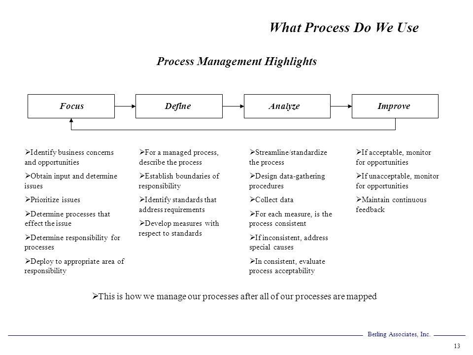 Process Management Highlights