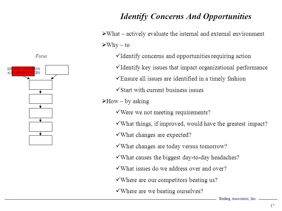 IDENTIFY CONCERNS AND OPPORUTNITIES