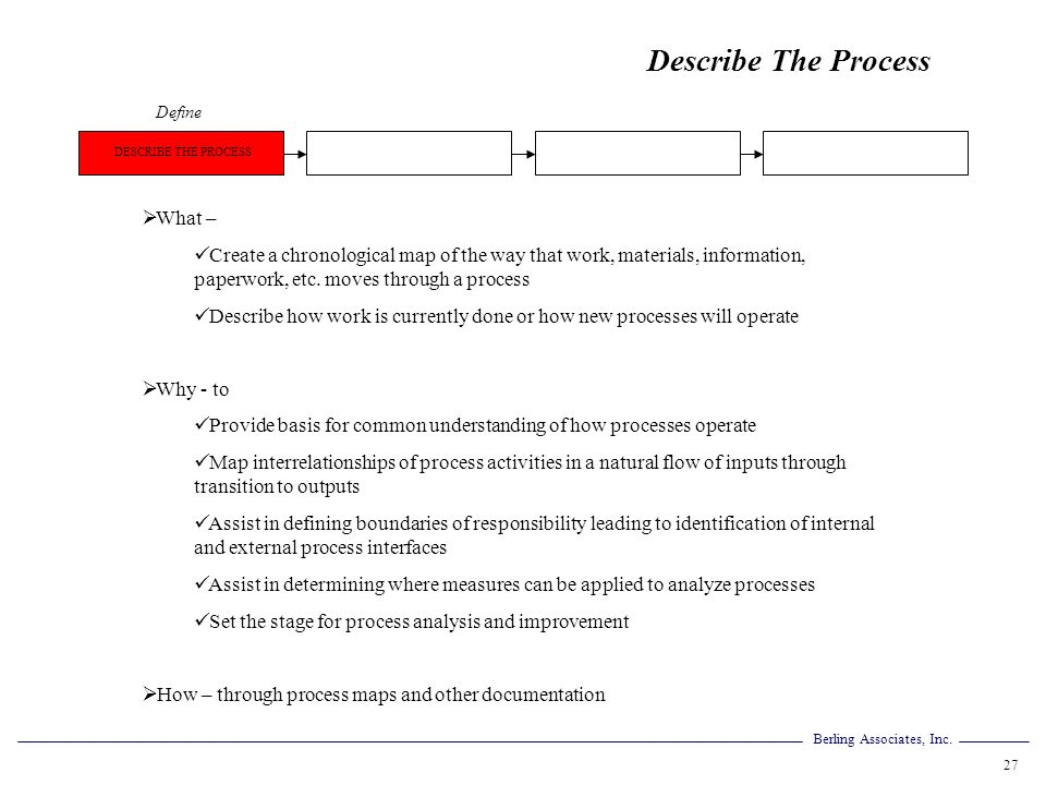 Describe The Process What –