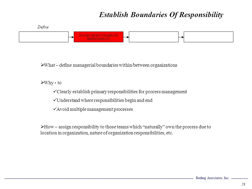 ESTABLISH BOUNDARIES OF RESPONSIBILITY