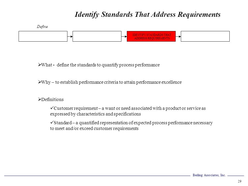 IDENTIFY STANDARDS THAT ADDRESS REQUIREMENTS