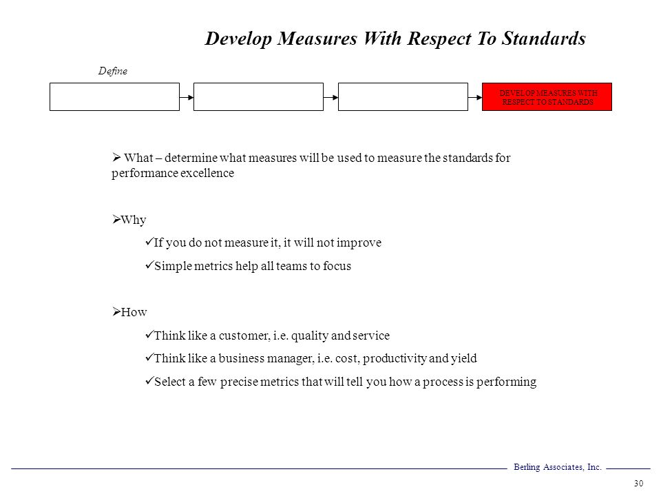 DEVELOP MEASURES WITH RESPECT TO STANDARDS