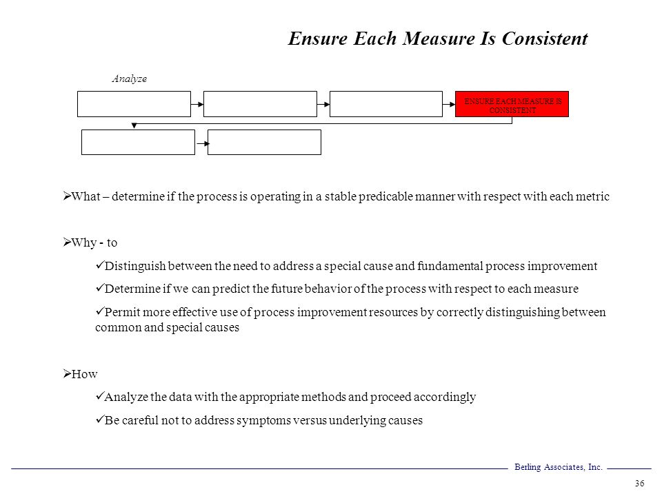 ENSURE EACH MEASURE IS CONSISTENT