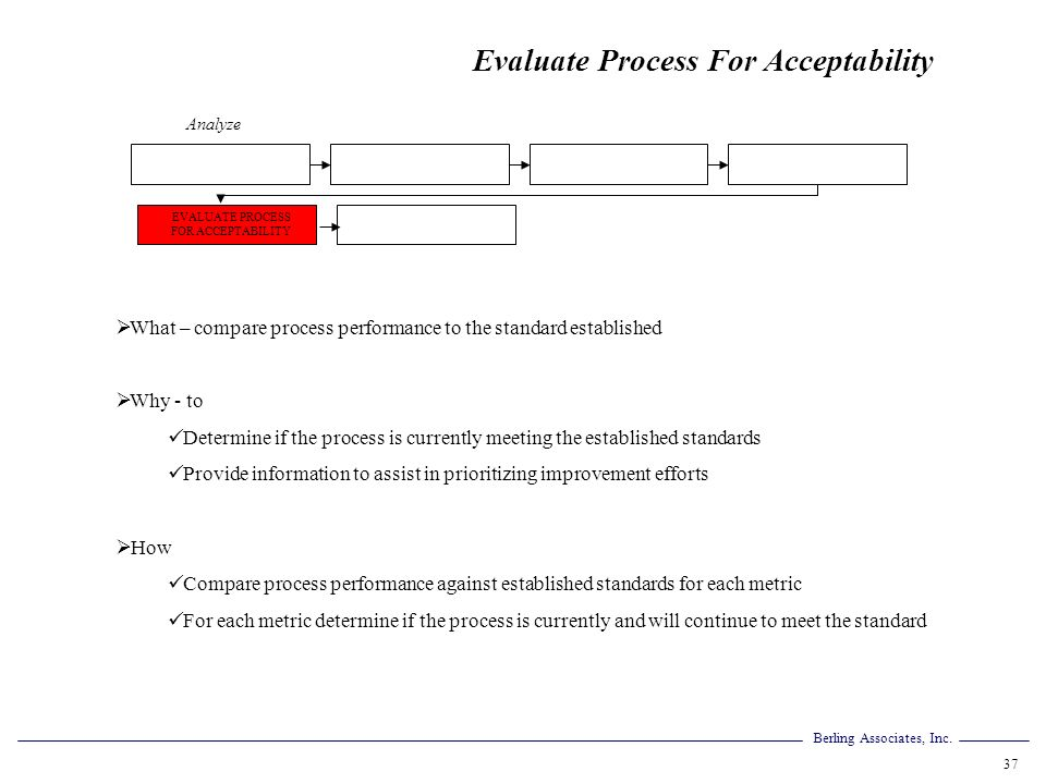 EVALUATE PROCESS FOR ACCEPTABILITY