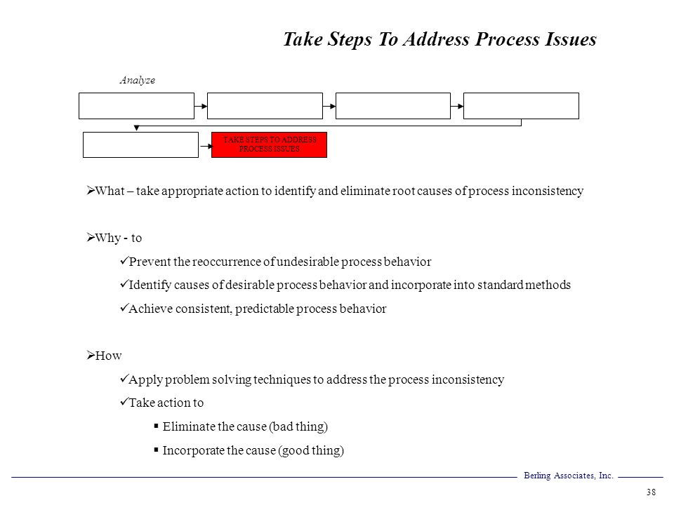 TAKE STEPS TO ADDRESS PROCESS ISSUES
