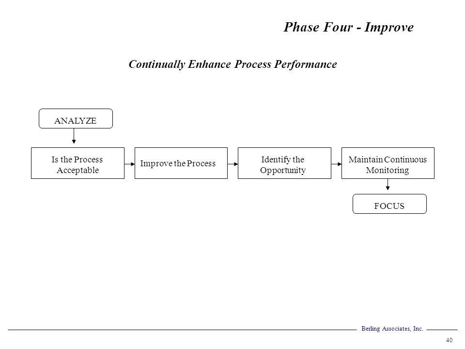Continually Enhance Process Performance