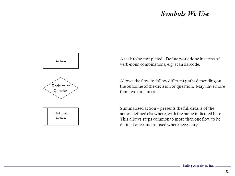 Symbols We Use A task to be completed. Define work done in terms of verb-noun combinations, e.g. scan barcode.