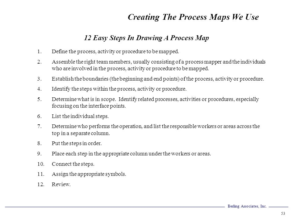 12 Easy Steps In Drawing A Process Map