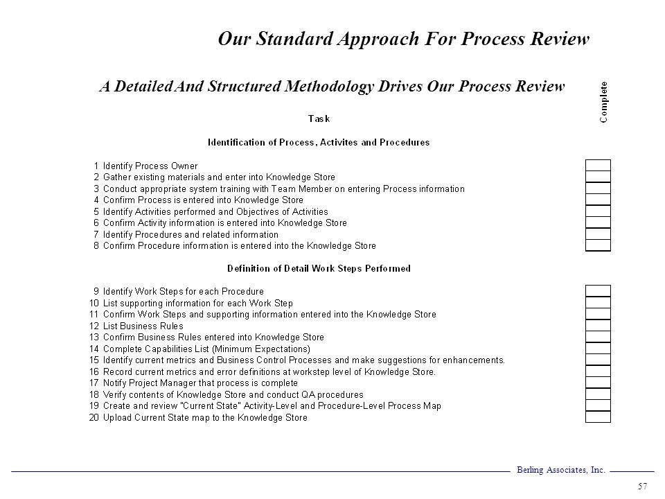 A Detailed And Structured Methodology Drives Our Process Review