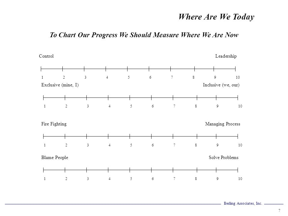 To Chart Our Progress We Should Measure Where We Are Now