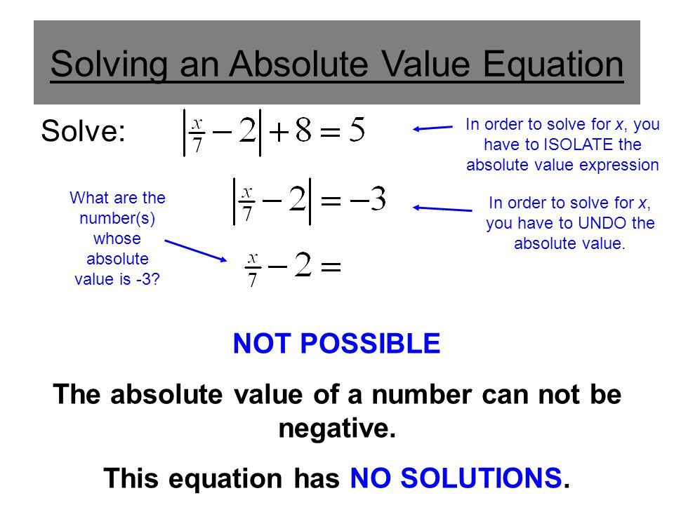 Solving an Absolute Value Equation: Lesson 1