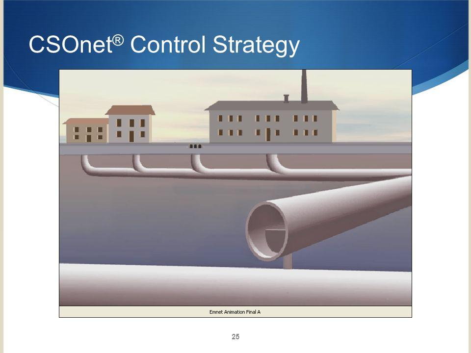 CSOnet® Control Strategy