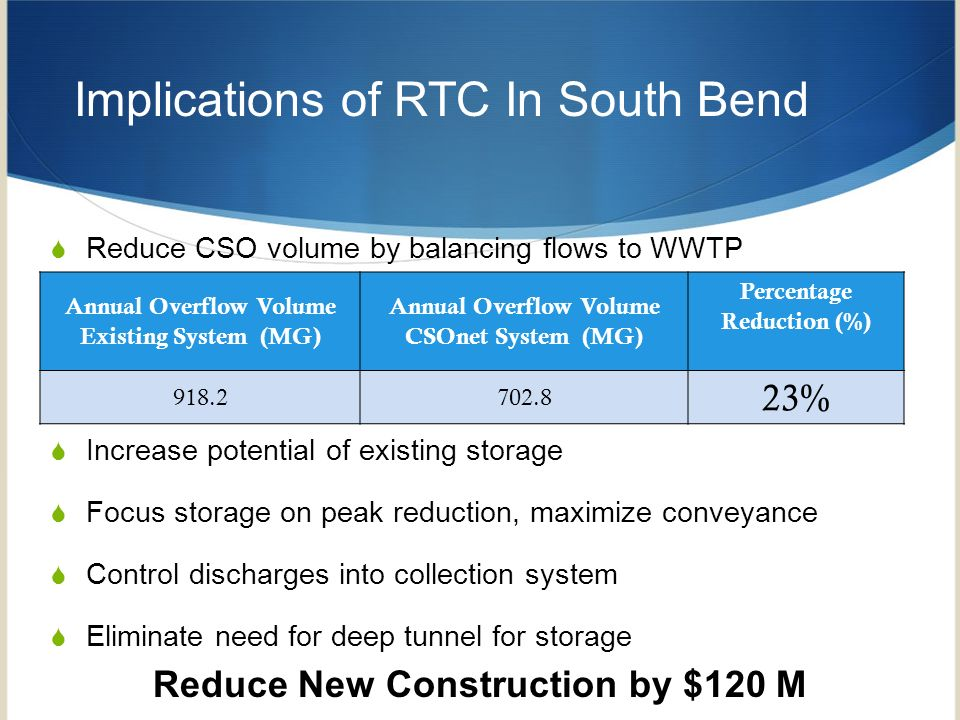 Implications of RTC In South Bend