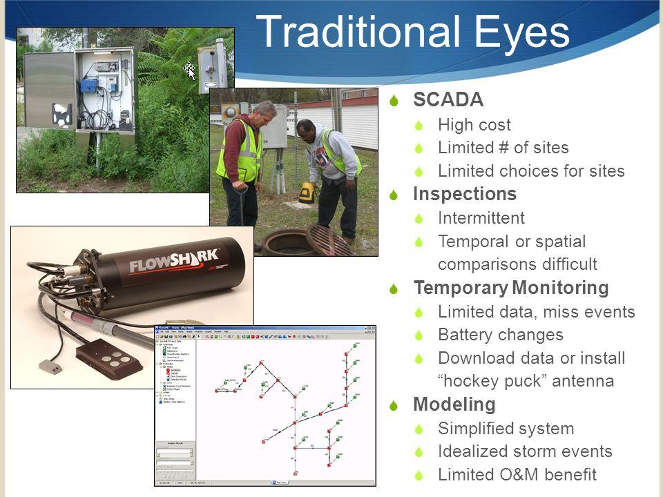 Traditional Eyes SCADA Inspections Temporary Monitoring Modeling