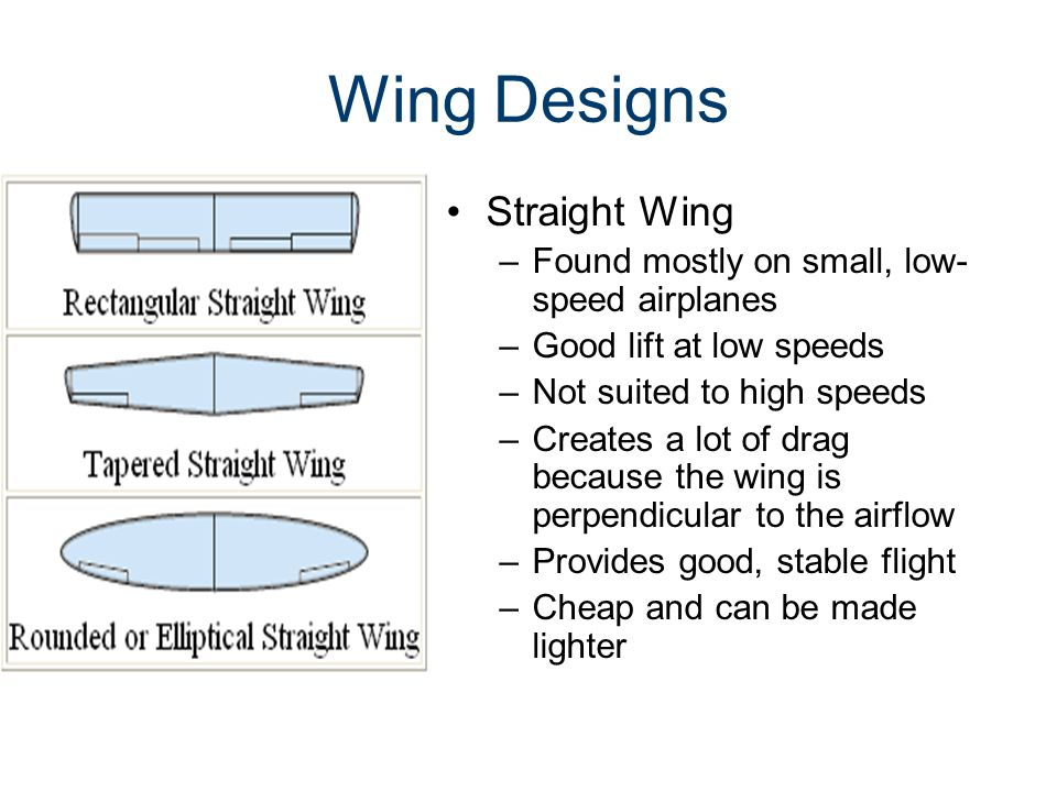 Wing Designs Straight Wing Found mostly on small, low-speed airplanes