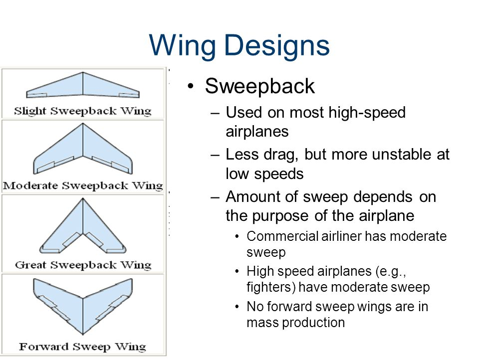 Wing Designs Sweepback Used on most high-speed airplanes