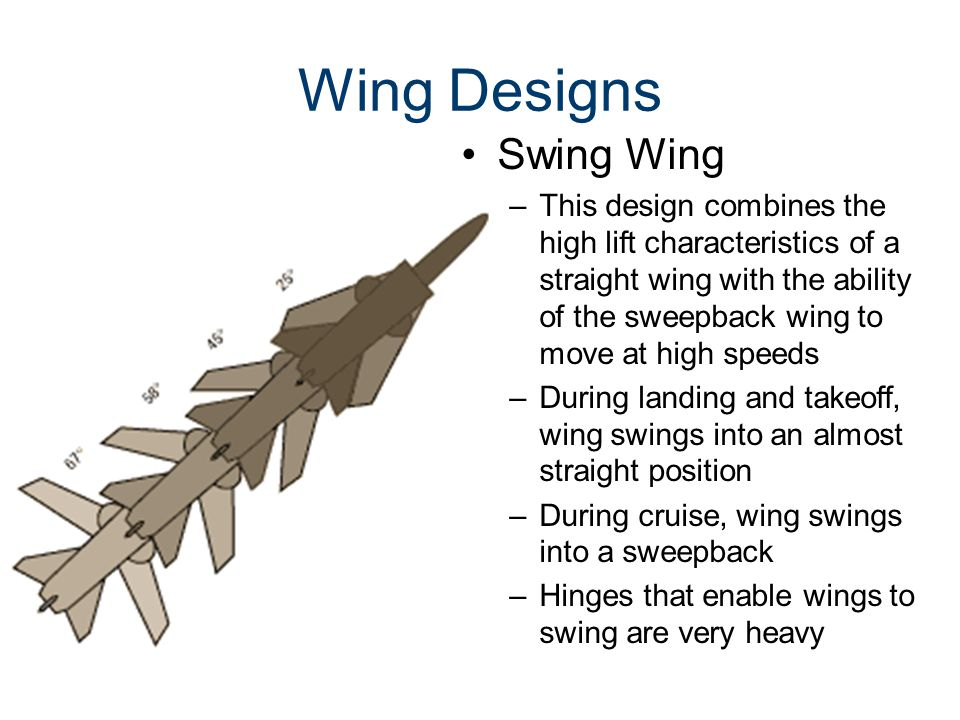Wing Designs Swing Wing