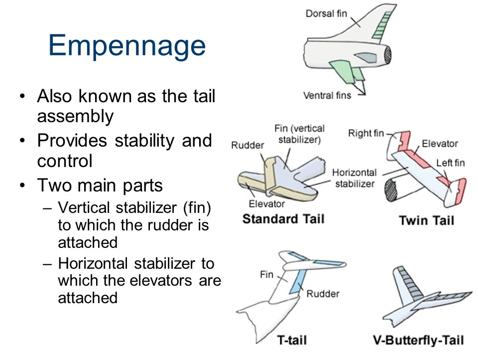 Empennage Also known as the tail assembly