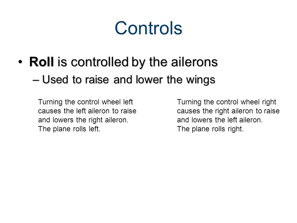 Controls Roll is controlled by the ailerons