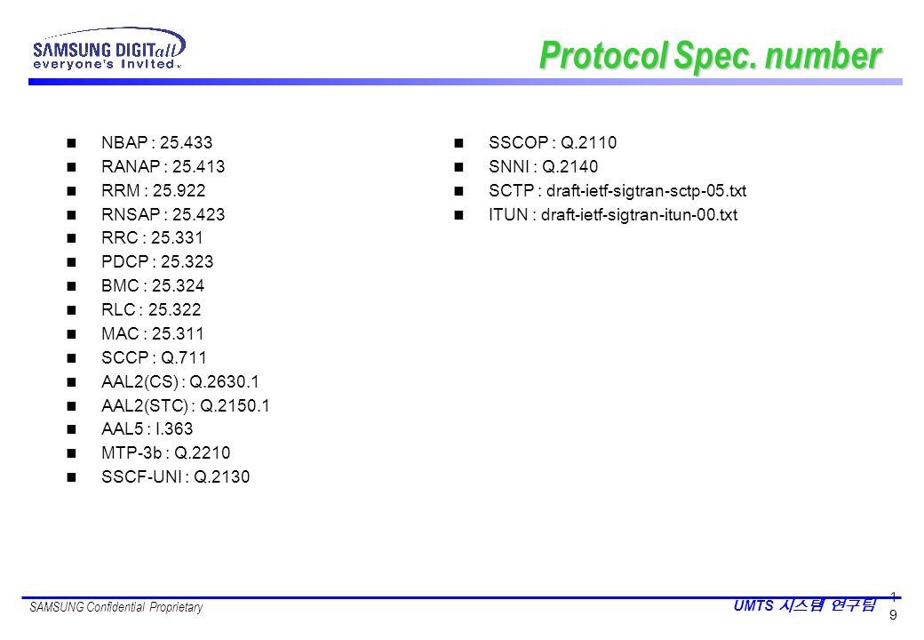 Protocol Spec. number NBAP : 25.433 RANAP : 25.413 RRM : 25.922