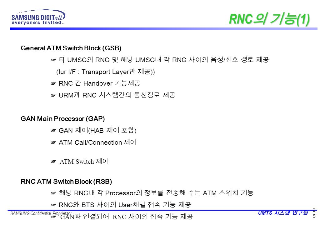 RNC의 기능(1) General ATM Switch Block (GSB)