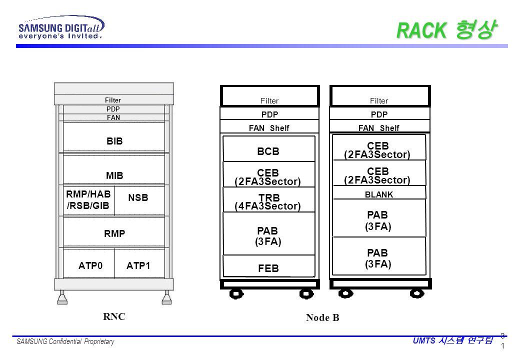 RACK 형상 BCB CEB ( 2 FA3Sector) TRB 4 PAB 3 FA) FEB CEB ( 2 FA3Sector)