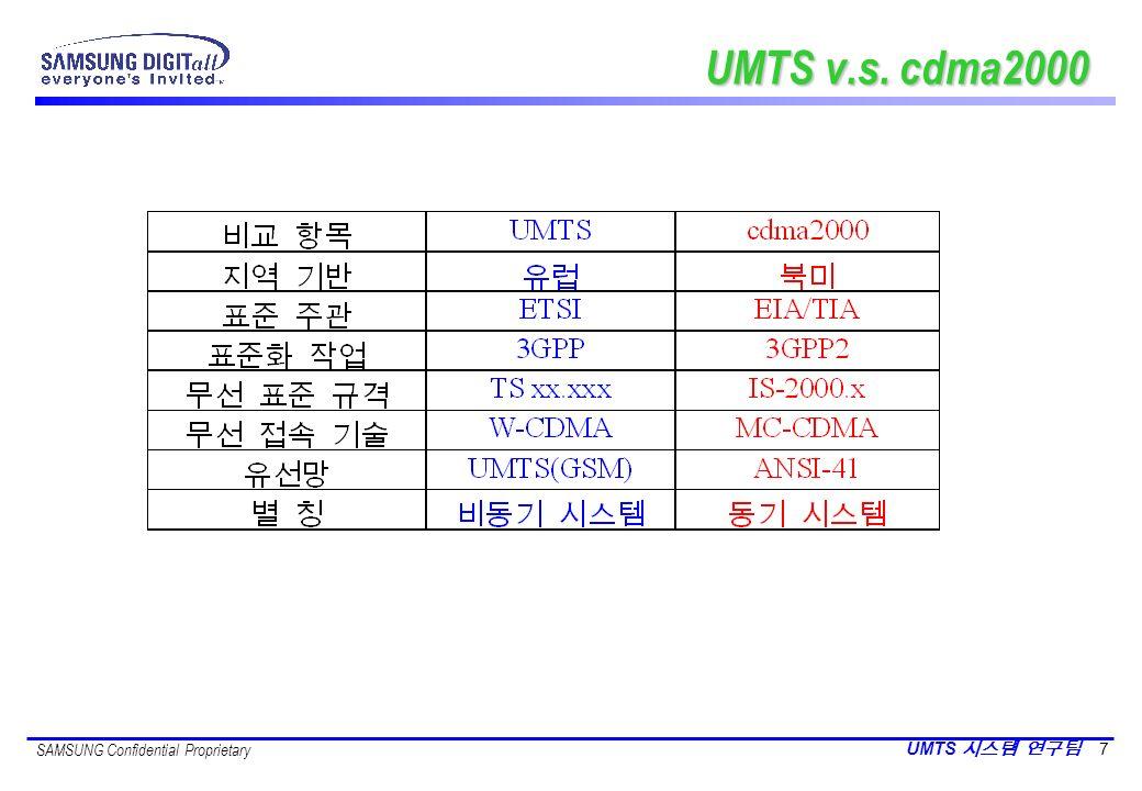 UMTS v.s. cdma2000