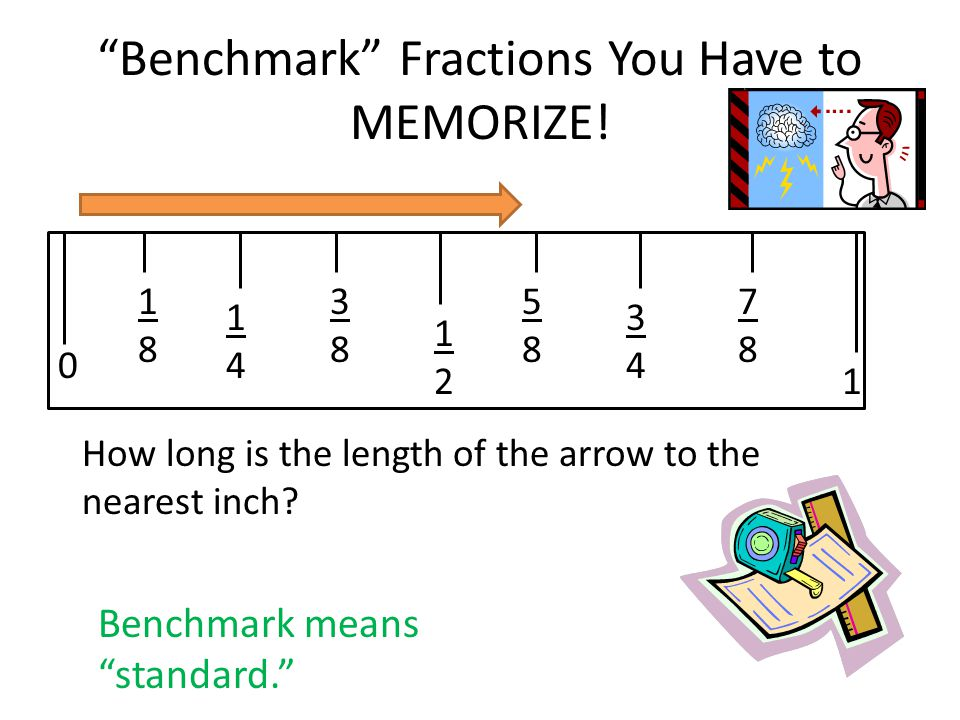 Benchmark Fractions You Have to MEMORIZE!