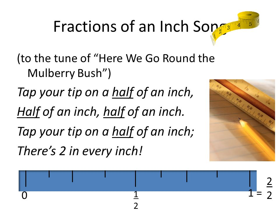 Fractions of an Inch Song